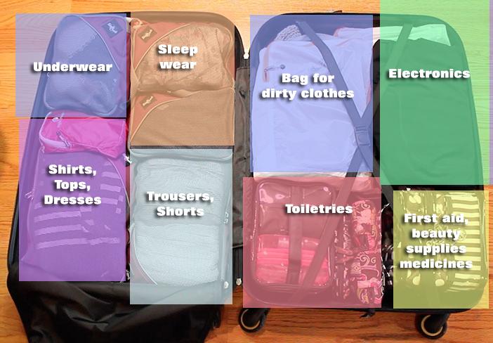 pack in order
